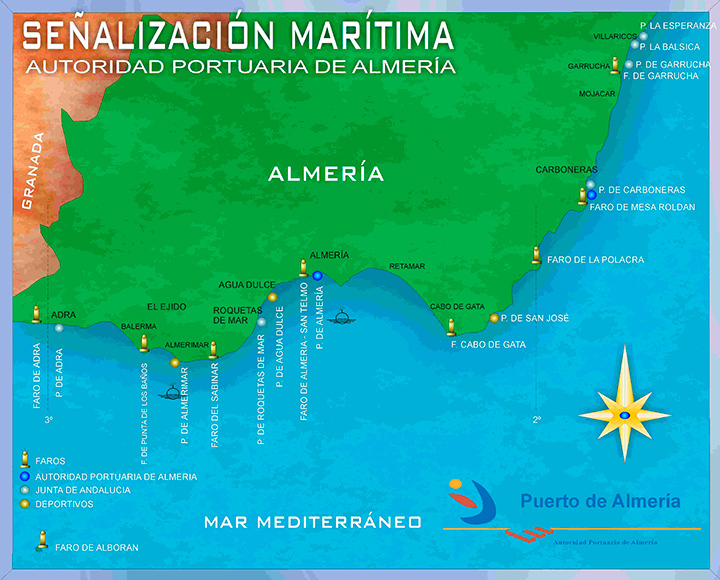 puerto Almería - faros