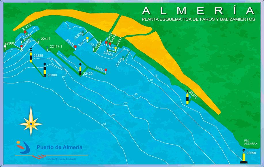 puerto Almería - faros - balizamientos - balizas