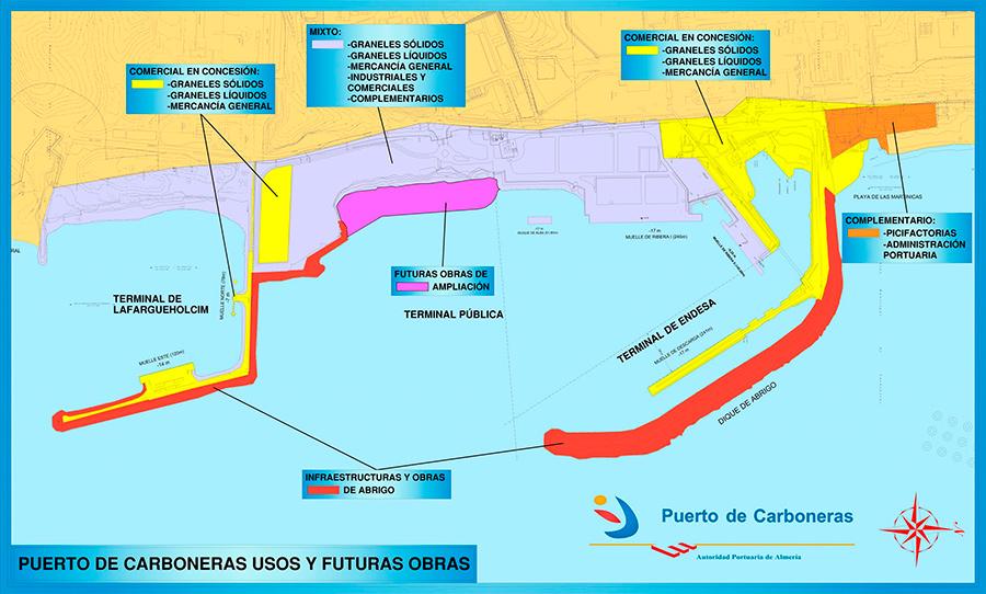 puerto Carboneras - usos - futuras obras