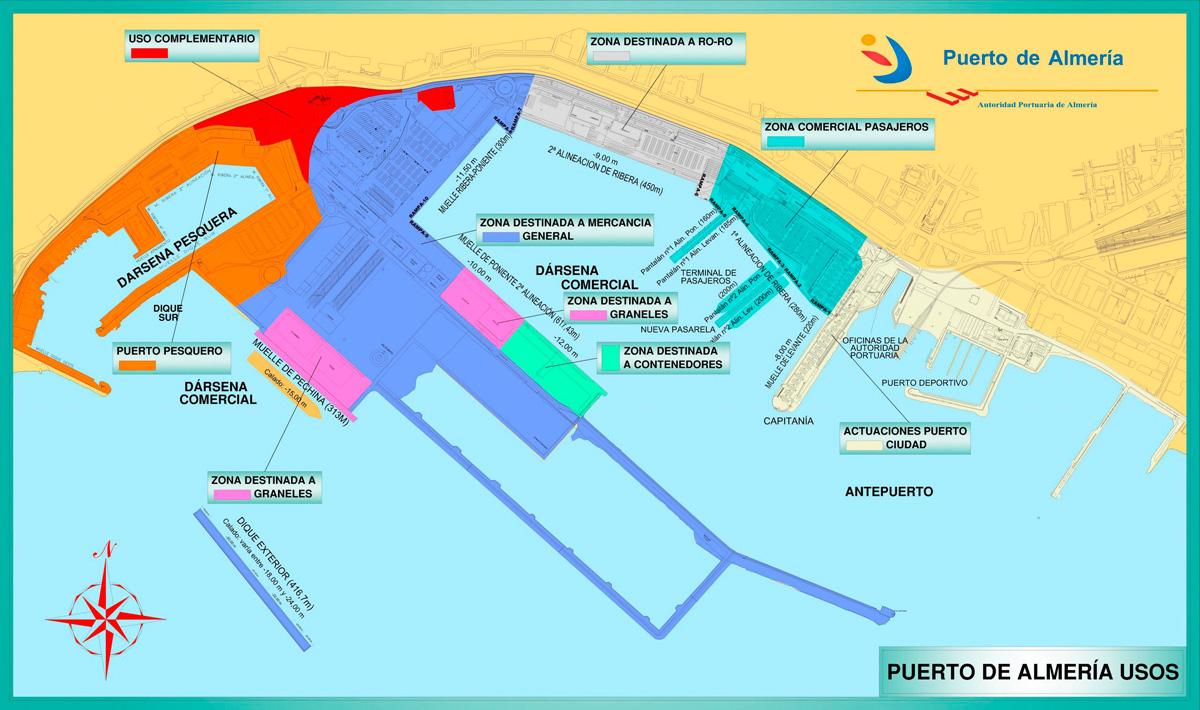 Plano Puerto Almería