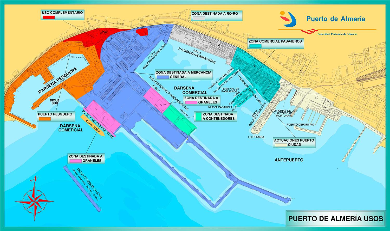 Puerto Almería Usos